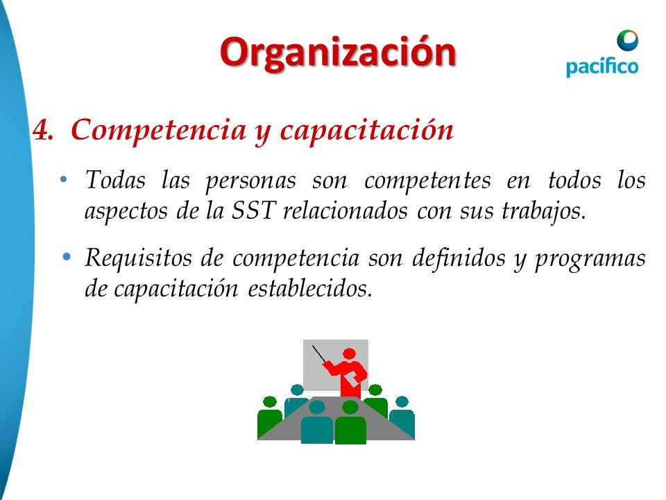 Organización 4.Competencia y capacitación Todas las personas son competentes en todos los aspectos de la SST relacionados con sus trabajos. Requisitos