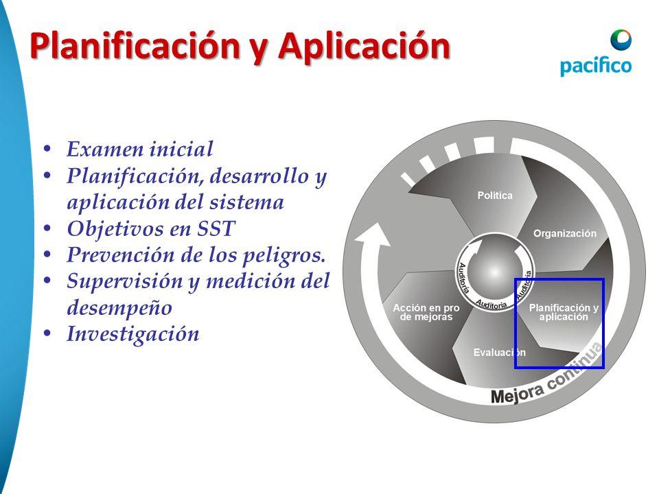 Planificación y Aplicación Examen inicial Planificación, desarrollo y aplicación del sistema Objetivos en SST Prevención de los peligros. Supervisión