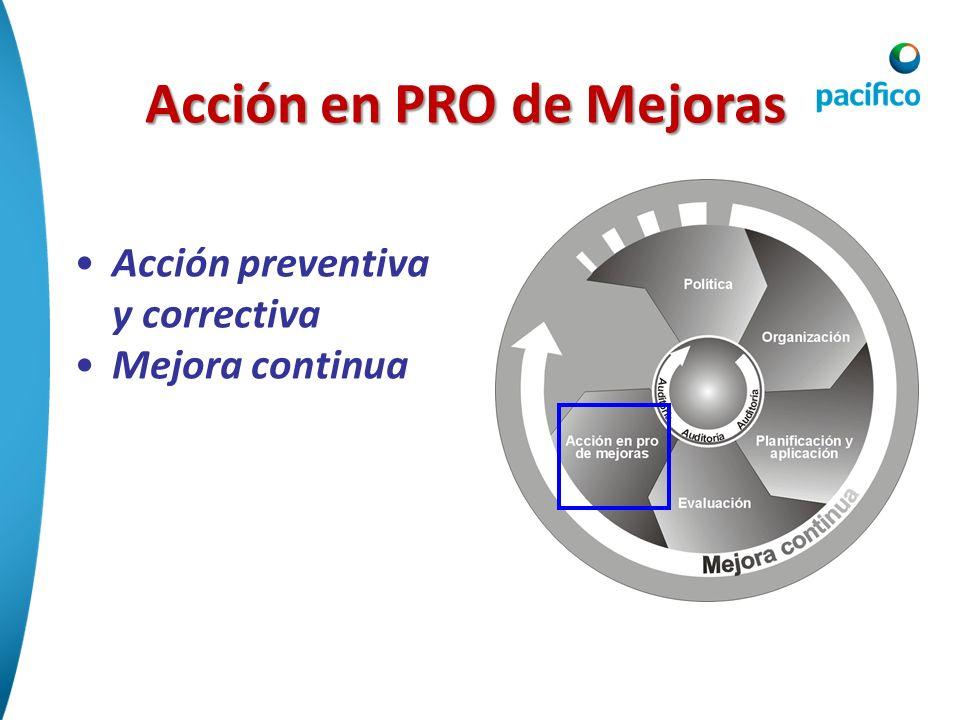 Acción en PRO de Mejoras Acción preventiva y correctiva Mejora continua