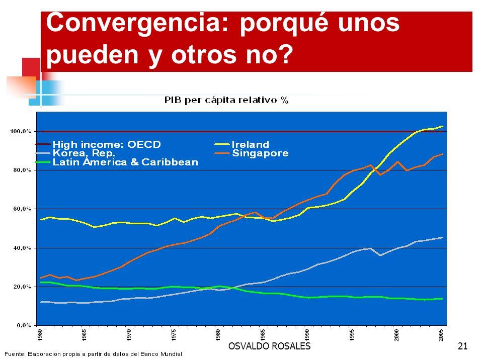 OSVALDO ROSALES21 Convergencia: porqué unos pueden y otros no?