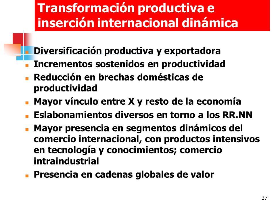 37 Transformación productiva e inserción internacional dinámica Diversificación productiva y exportadora Incrementos sostenidos en productividad Reduc