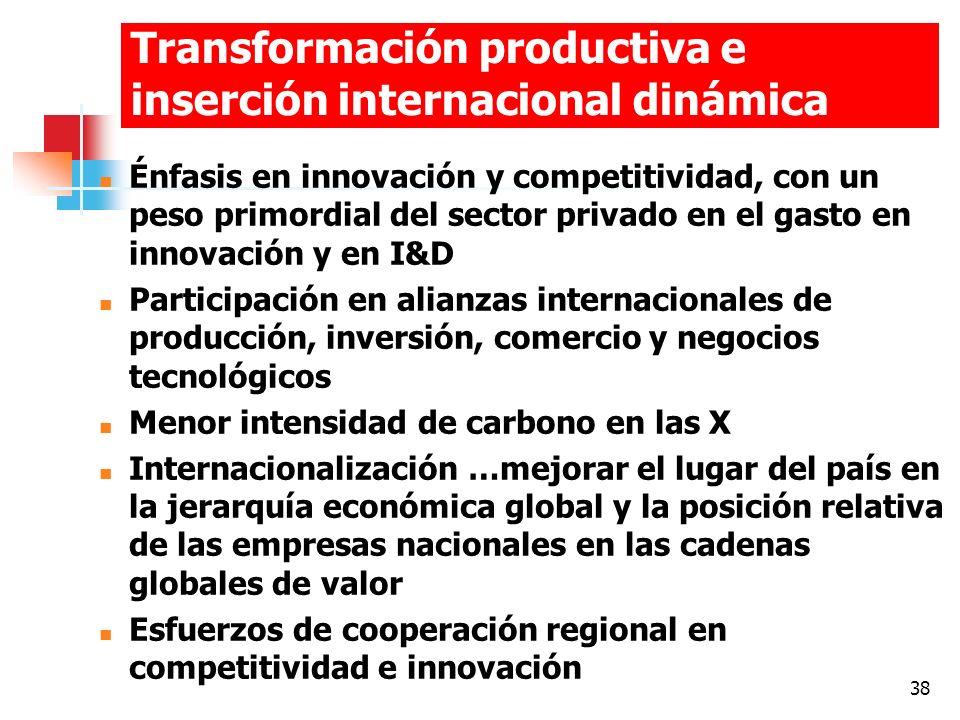 38 Transformación productiva e inserción internacional dinámica Énfasis en innovación y competitividad, con un peso primordial del sector privado en e