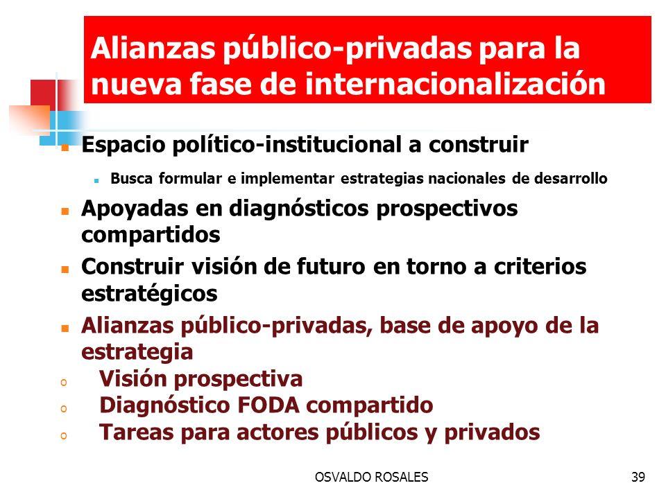 OSVALDO ROSALES39 Alianzas público-privadas para la nueva fase de internacionalización Espacio político-institucional a construir Busca formular e imp