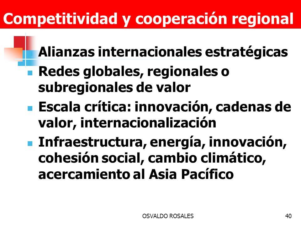Competitividad y cooperación regional Alianzas internacionales estratégicas Redes globales, regionales o subregionales de valor Escala crítica: innova