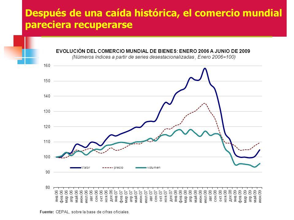 Después de una caída histórica, el comercio mundial pareciera recuperarse EVOLUCIÓN DEL COMERCIO MUNDIAL DE BIENES: ENERO 2006 A JUNIO DE 2009 (Número