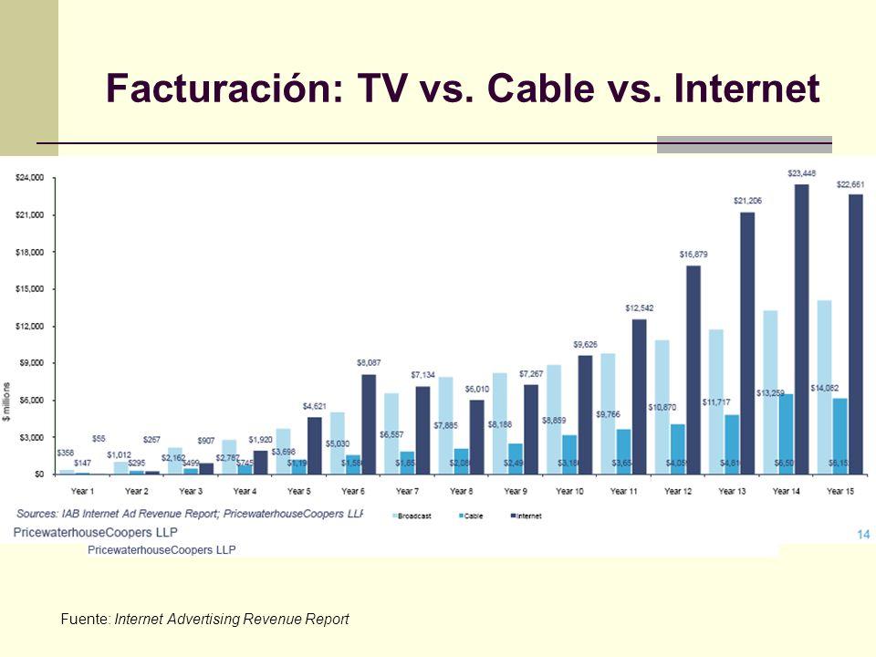 Facturación: TV vs. Cable vs. Internet Fuente: Internet Advertising Revenue Report