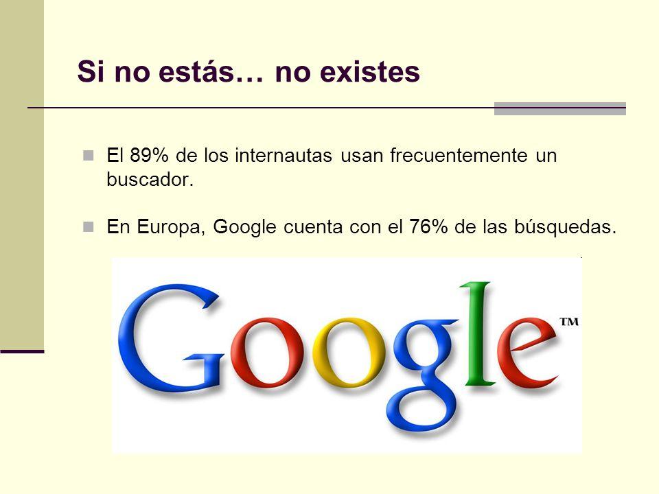 Si no estás… no existes El 89% de los internautas usan frecuentemente un buscador. En Europa, Google cuenta con el 76% de las búsquedas.