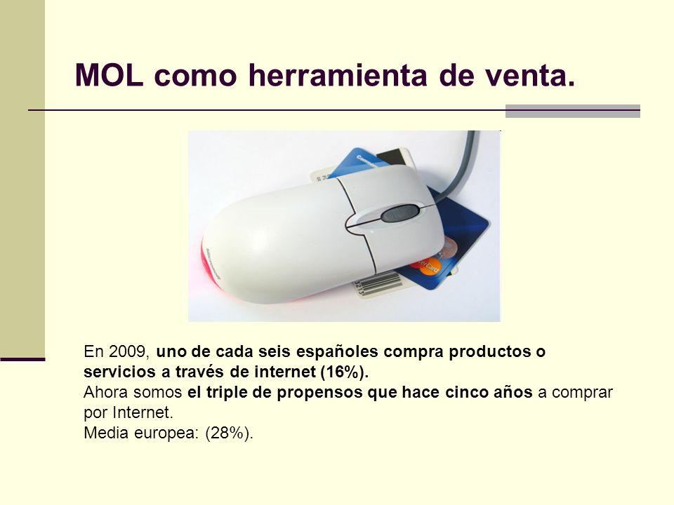MOL como herramienta de venta. En 2009, uno de cada seis españoles compra productos o servicios a través de internet (16%). Ahora somos el triple de p