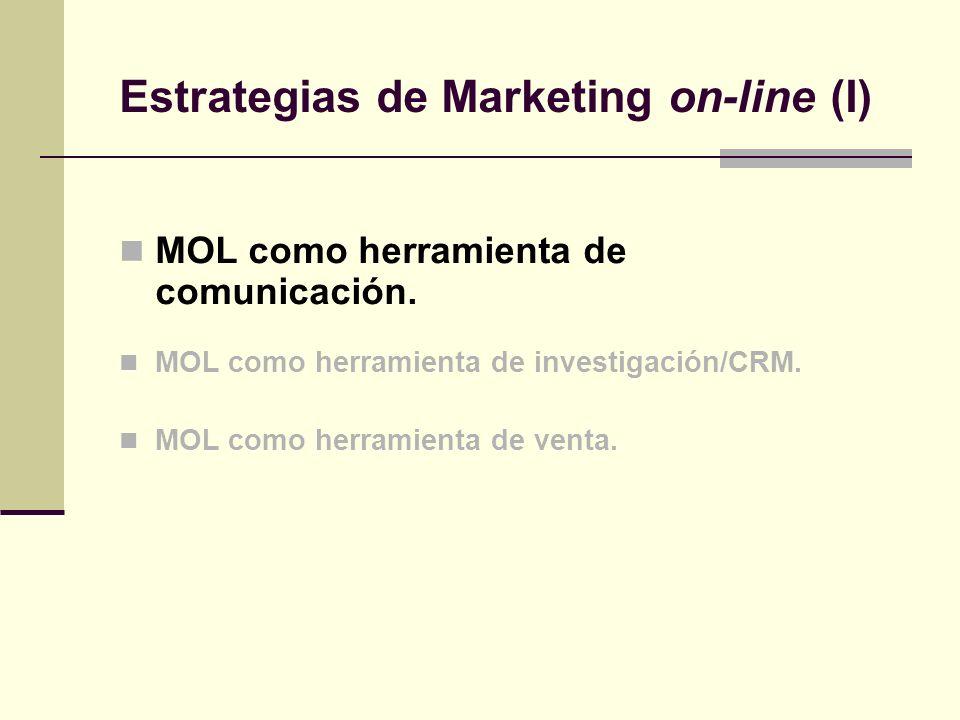 MOL como herramienta de comunicación. MOL como herramienta de investigación/CRM. MOL como herramienta de venta. Estrategias de Marketing on-line (I)