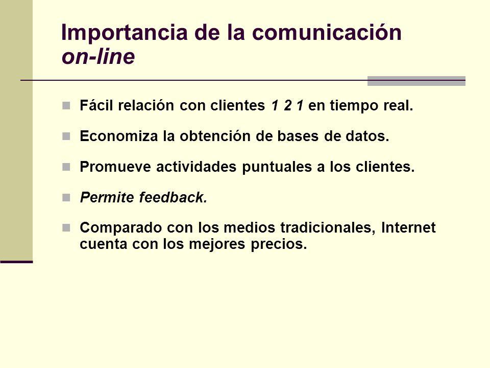 Fácil relación con clientes 1 2 1 en tiempo real. Economiza la obtención de bases de datos. Promueve actividades puntuales a los clientes. Permite fee