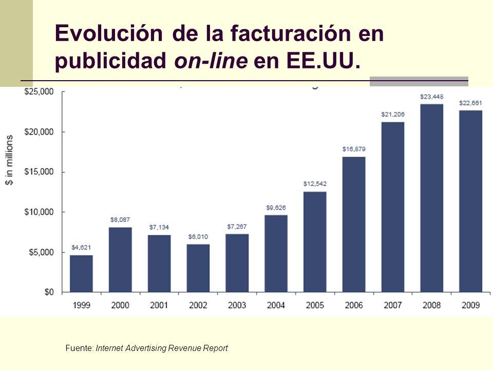 Evolución de la facturación en publicidad on-line en EE.UU. Fuente: Internet Advertising Revenue Report