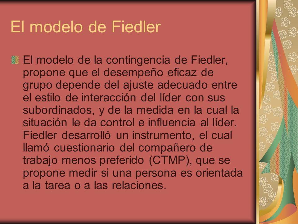 El modelo de Fiedler El modelo de la contingencia de Fiedler, propone que el desempeño eficaz de grupo depende del ajuste adecuado entre el estilo de