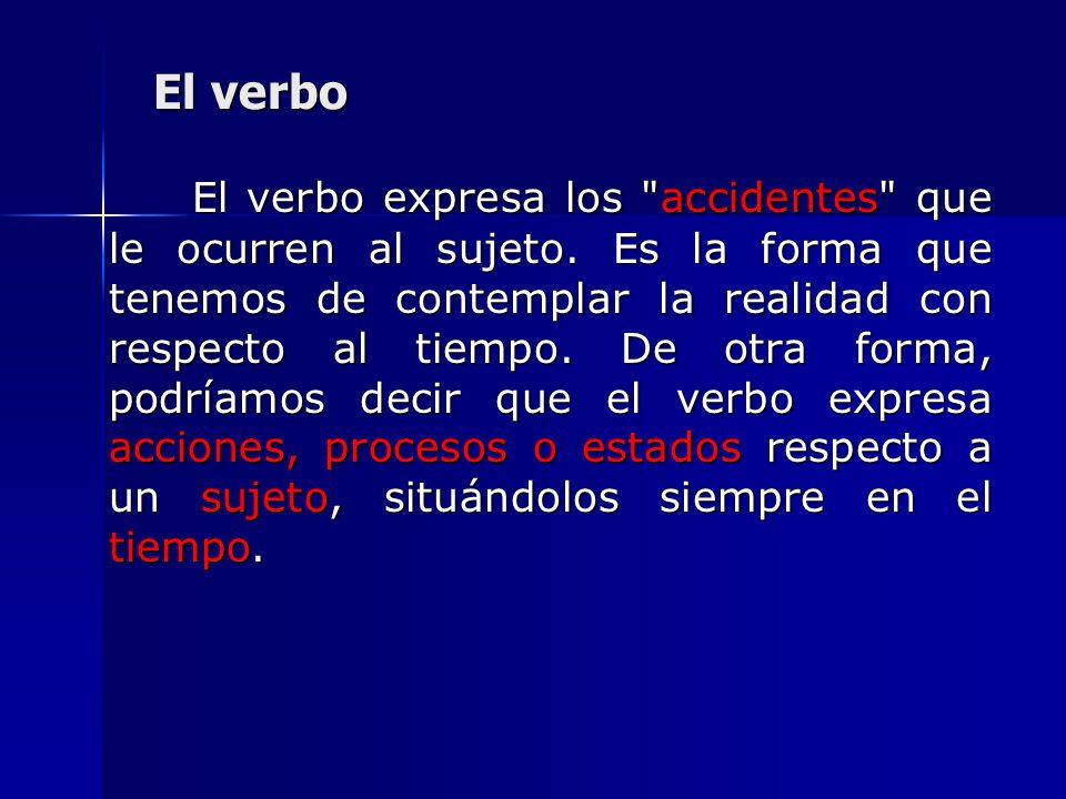 El verbo es la parte variable de la oración: posee El verbo es la parte variable de la oración: posee desinencias o morfemas de voz, desinencias o morfemas de voz, modo, modo, tiempo, tiempo, aspecto, número aspecto, número persona persona y funciona como predicado de una oración o de una proposición.