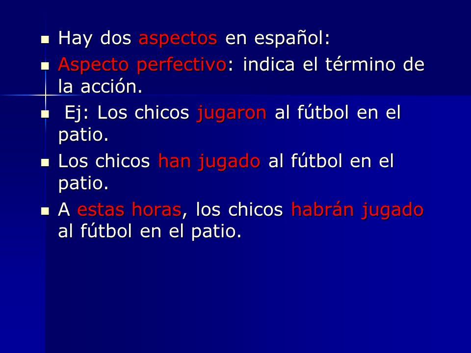 Hay dos aspectos en español: Hay dos aspectos en español: Aspecto perfectivo: indica el término de la acción. Aspecto perfectivo: indica el término de