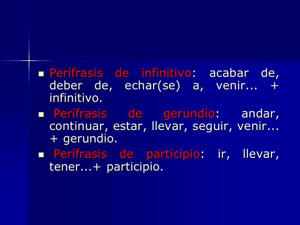 Perífrasis de infinitivo: acabar de, deber de, echar(se) a, venir... + infinitivo. Perífrasis de infinitivo: acabar de, deber de, echar(se) a, venir..