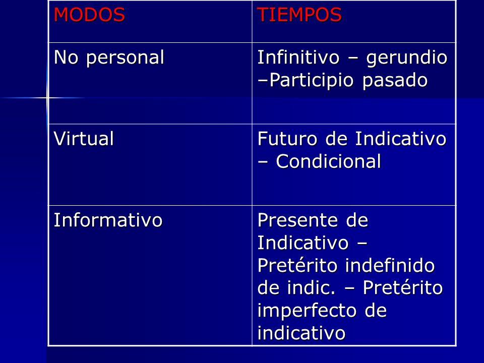 MODOSTIEMPOS No personal Infinitivo – gerundio –Participio pasado Virtual Futuro de Indicativo – Condicional Informativo Presente de Indicativo – Pret
