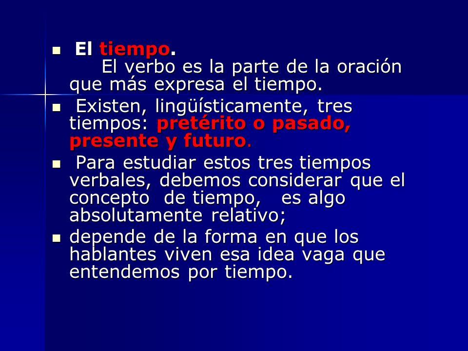 La voz.La voz expresa la forma que tiene el sujeto de participar en la acción del verbo.