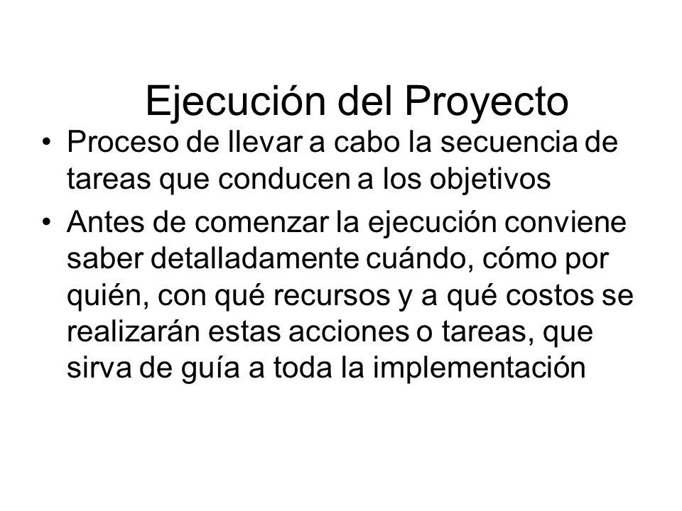 Ejecución del Proyecto Proceso de llevar a cabo la secuencia de tareas que conducen a los objetivos Antes de comenzar la ejecución conviene saber deta