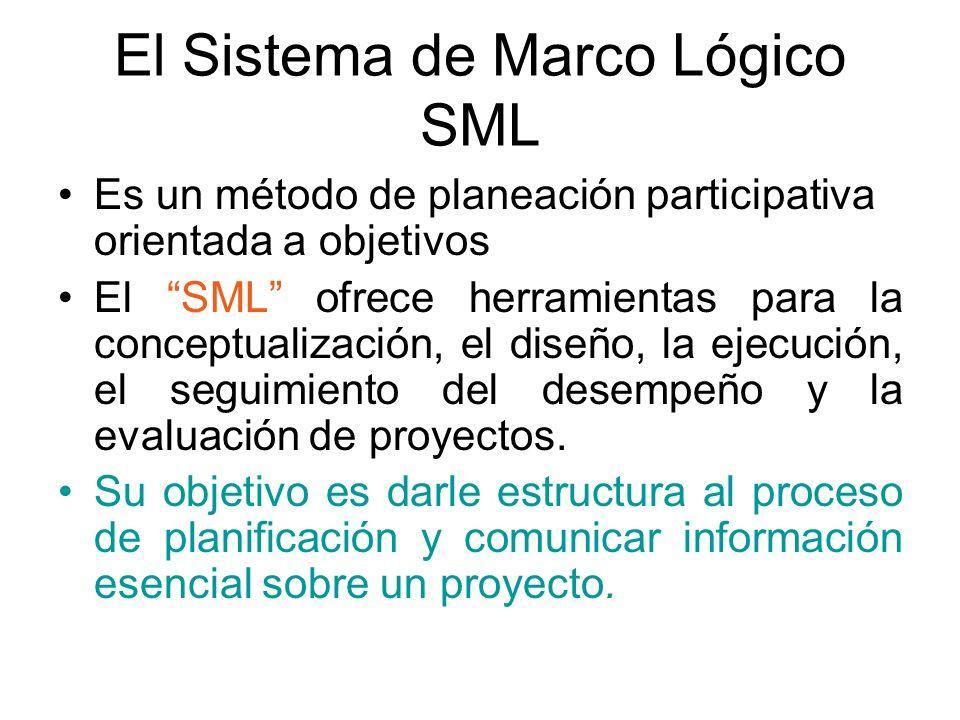 El Sistema de Marco Lógico SML Es un método de planeación participativa orientada a objetivos El SML ofrece herramientas para la conceptualización, el