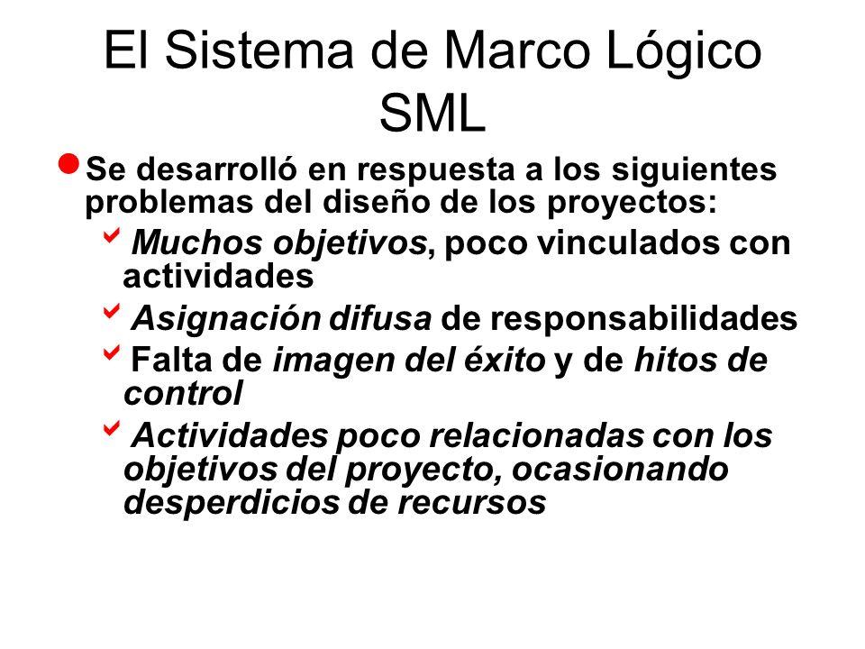 El Sistema de Marco Lógico SML Se desarrolló en respuesta a los siguientes problemas del diseño de los proyectos: Muchos objetivos, poco vinculados co
