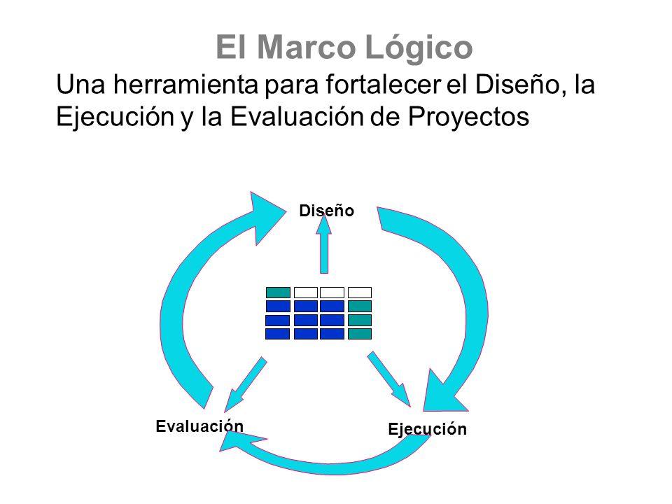 Una herramienta para fortalecer el Diseño, la Ejecución y la Evaluación de Proyectos El Marco Lógico Diseño Evaluación Ejecución