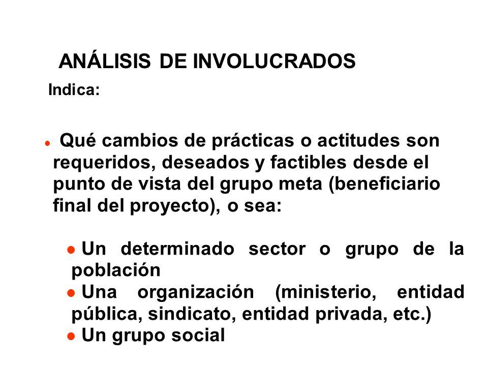 ANÁLISIS DE INVOLUCRADOS Qué cambios de prácticas o actitudes son requeridos, deseados y factibles desde el punto de vista del grupo meta (beneficiari