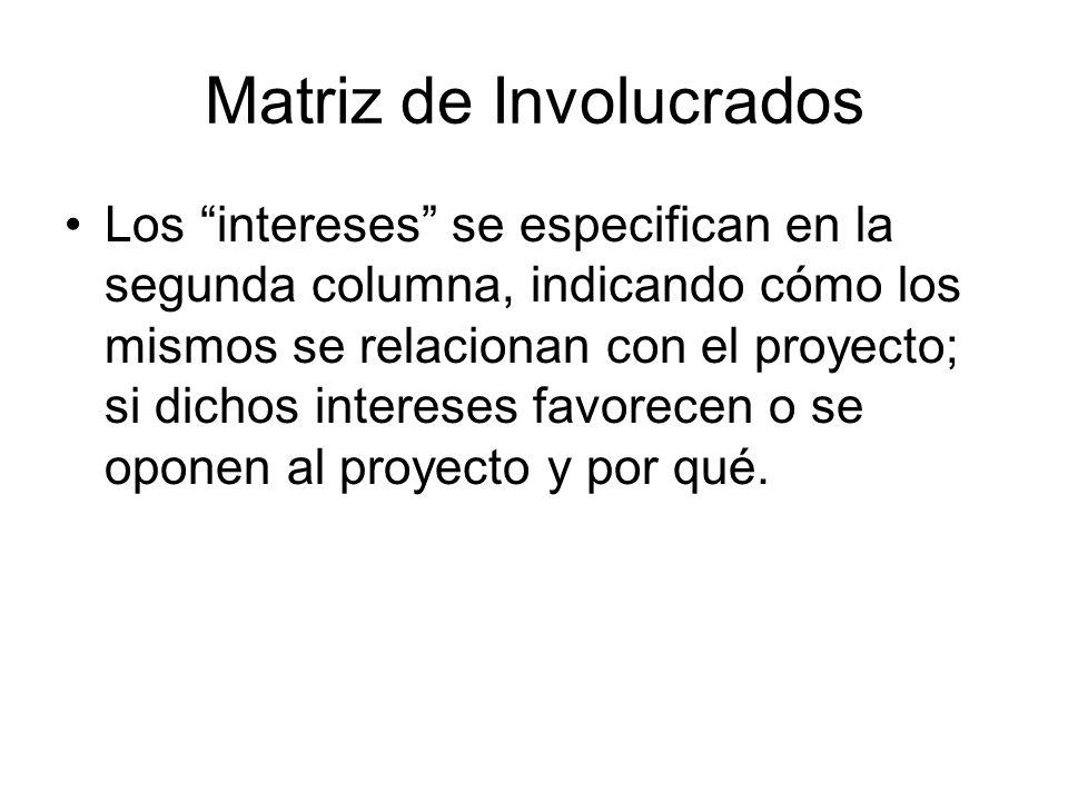 Matriz de Involucrados Los intereses se especifican en la segunda columna, indicando cómo los mismos se relacionan con el proyecto; si dichos interese