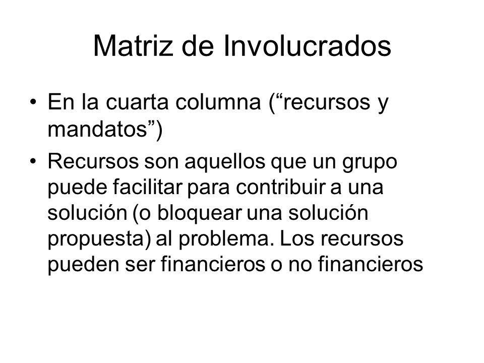 Matriz de Involucrados En la cuarta columna (recursos y mandatos) Recursos son aquellos que un grupo puede facilitar para contribuir a una solución (o