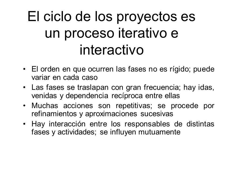El ciclo de los proyectos es un proceso iterativo e interactivo El orden en que ocurren las fases no es rígido; puede variar en cada caso Las fases se