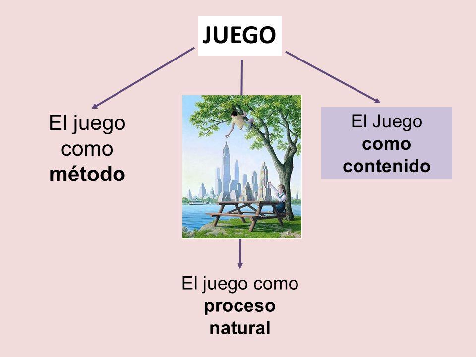 JUEGO El juego como método El juego como proceso natural El Juego como contenido