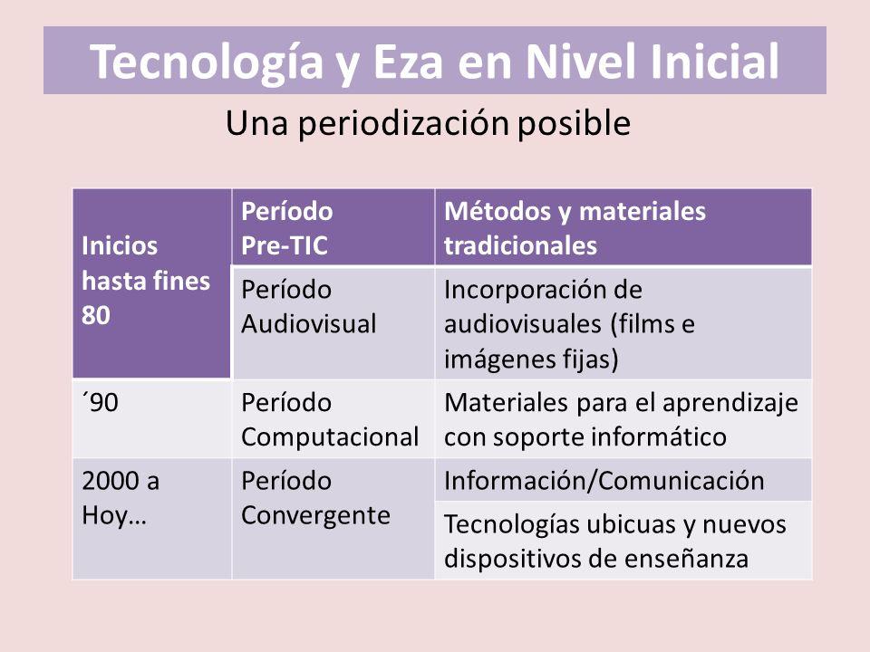 Tecnología y Eza en Nivel Inicial Una periodización posible Inicios hasta fines 80 Período Pre-TIC Métodos y materiales tradicionales Período Audiovis