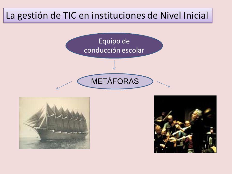 Equipo de conducción escolar La gestión de TIC en instituciones de Nivel Inicial METÁFORAS