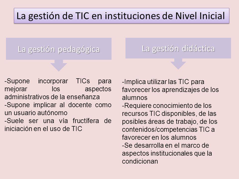 La gestión pedagógica La gestión didáctica -Supone incorporar TICs para mejorar los aspectos administrativos de la enseñanza -Supone implicar al docen