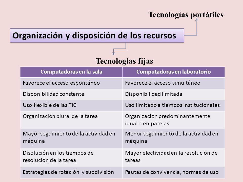 Tecnologías portátiles Organización y disposición de los recursos Computadoras en la salaComputadoras en laboratorio Favorece el acceso espontáneoFavo