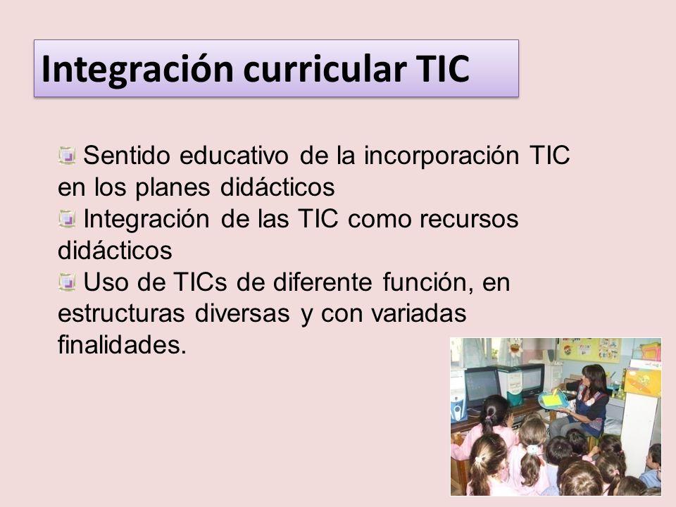 Integración curricular TIC Sentido educativo de la incorporación TIC en los planes didácticos Integración de las TIC como recursos didácticos Uso de T