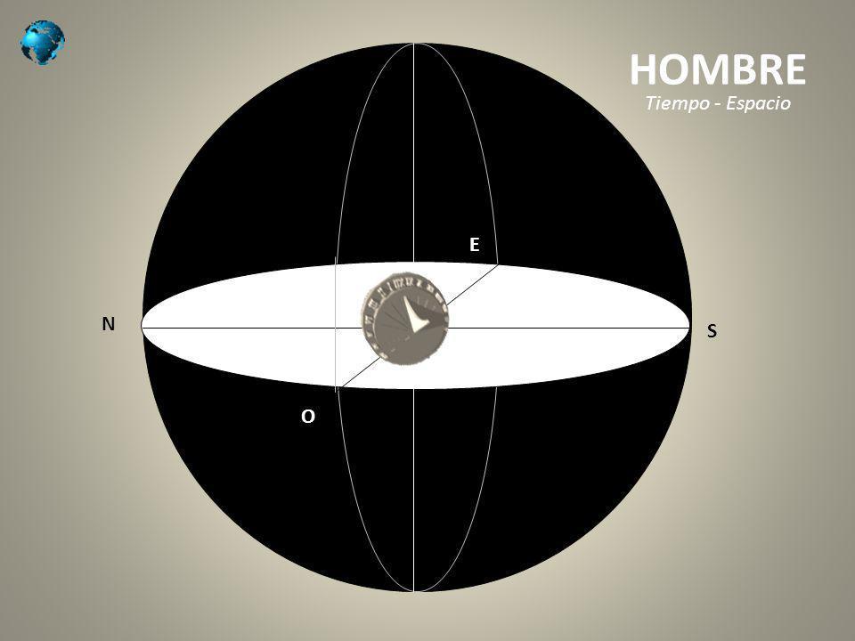 E O S N HOMBRE Tiempo - Espacio