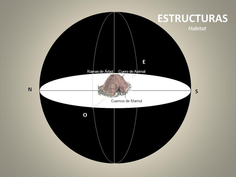 E O S N Habitat ESTRUCTURAS Cuernos de Mamut Ramas de ÁrbolCuero de Animal