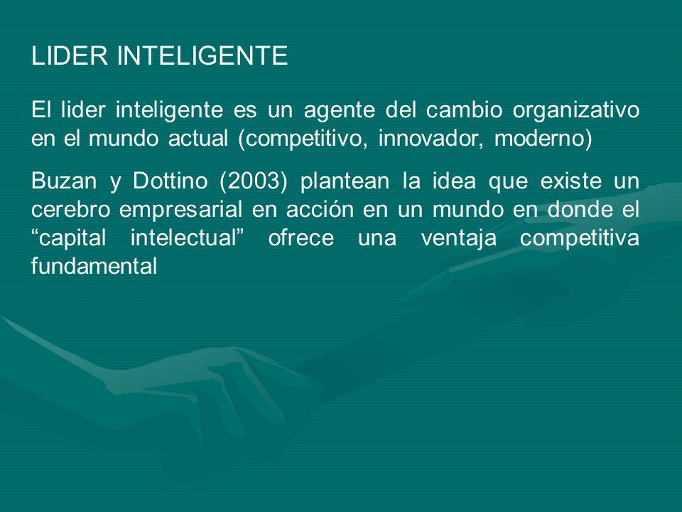 LIDER INTELIGENTE El lider inteligente es un agente del cambio organizativo en el mundo actual (competitivo, innovador, moderno) Buzan y Dottino (2003
