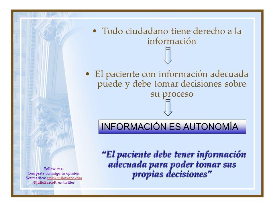 Todo ciudadano tiene derecho a la información El paciente con información adecuada puede y debe tomar decisiones sobre su proceso El paciente debe ten