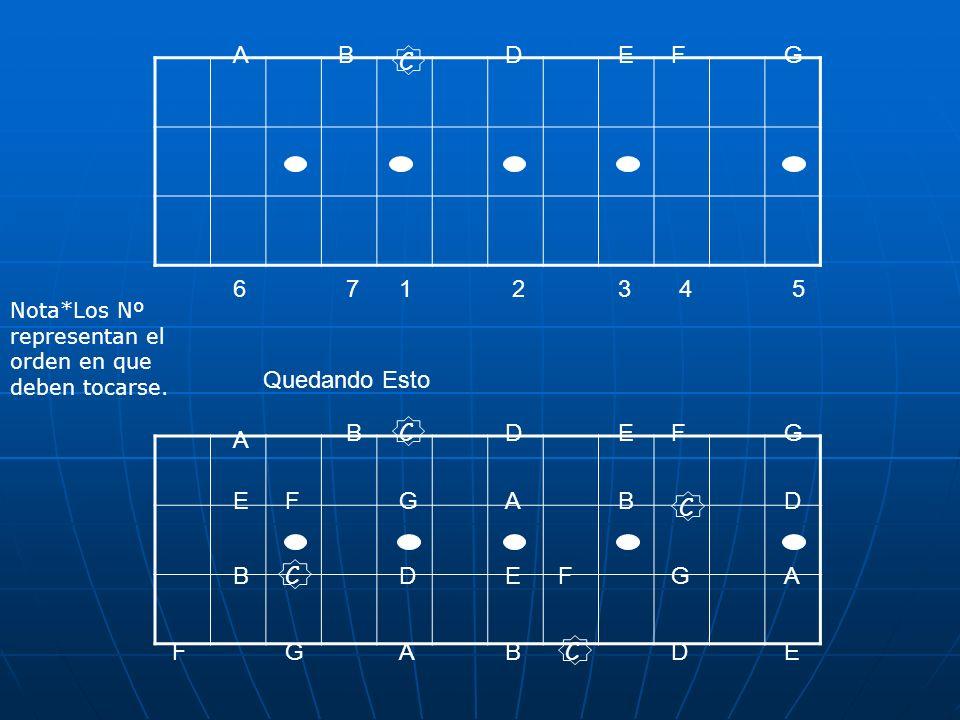 Notas En El Bajo Incluyendo Sostenidos Y Bemoles C C C C D D D D E E E E F F F FG G G GA A A A B B B B Bb Db AbEbF# AbEbF# EbAb Eb Tocar a 80 beats en corcheas y semicorcheas.