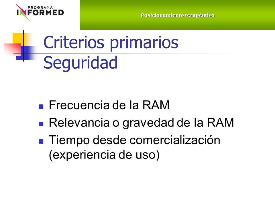 Criterios primarios Seguridad Frecuencia de la RAM Relevancia o gravedad de la RAM Tiempo desde comercialización (experiencia de uso) Posicionamiento terapéutico