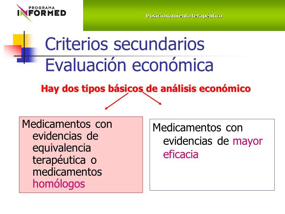 Criterios secundarios Evaluación económica Medicamentos con evidencias de equivalencia terapéutica o medicamentos homólogos Medicamentos con evidencias de mayor eficacia Hay dos tipos básicos de análisis económico Posicionamiento terapéutico