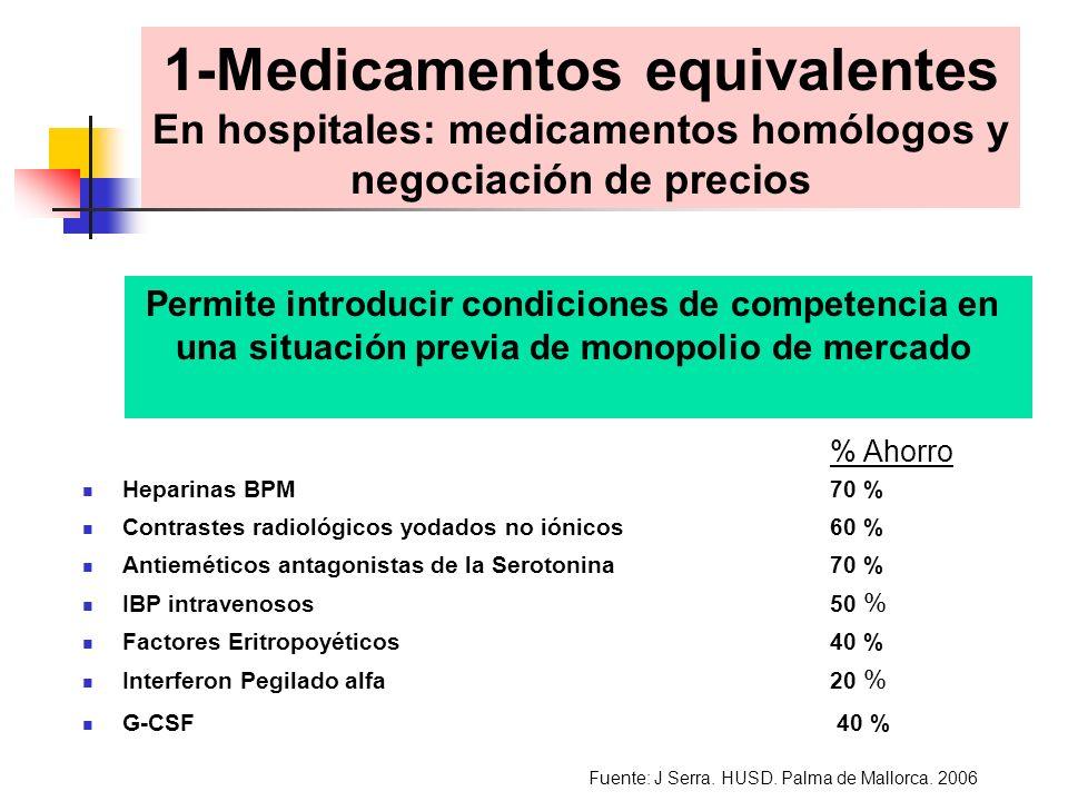 Permite introducir condiciones de competencia en una situación previa de monopolio de mercado 1-Medicamentos equivalentes En hospitales: medicamentos