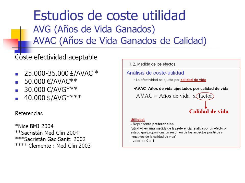 Estudios de coste utilidad AVG (Años de Vida Ganados) AVAC (Años de Vida Ganados de Calidad) Coste efectividad aceptable 25.000-35.000 £/AVAC * 50.000