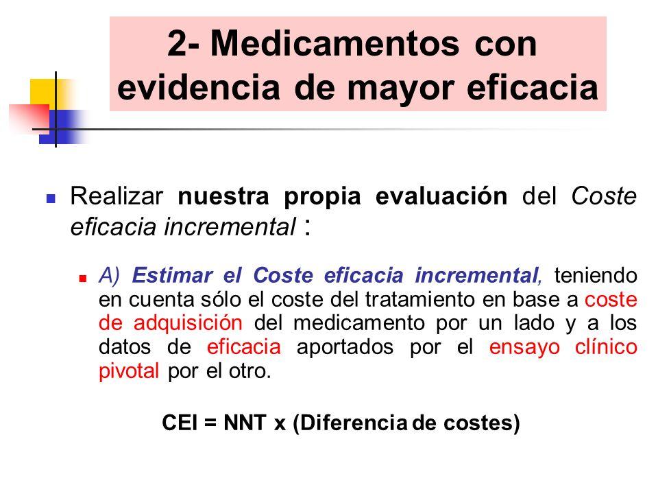 Realizar nuestra propia evaluación del Coste eficacia incremental : A) Estimar el Coste eficacia incremental, teniendo en cuenta sólo el coste del tratamiento en base a coste de adquisición del medicamento por un lado y a los datos de eficacia aportados por el ensayo clínico pivotal por el otro.