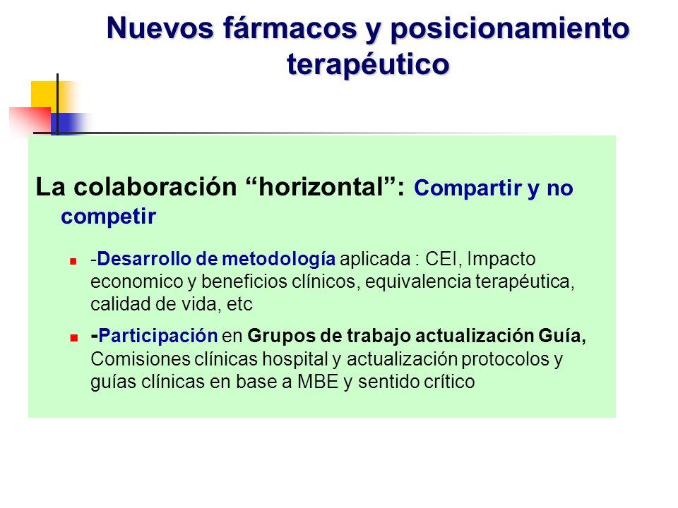 La colaboración horizontal: Compartir y no competir -Desarrollo de metodología aplicada : CEI, Impacto economico y beneficios clínicos, equivalencia t