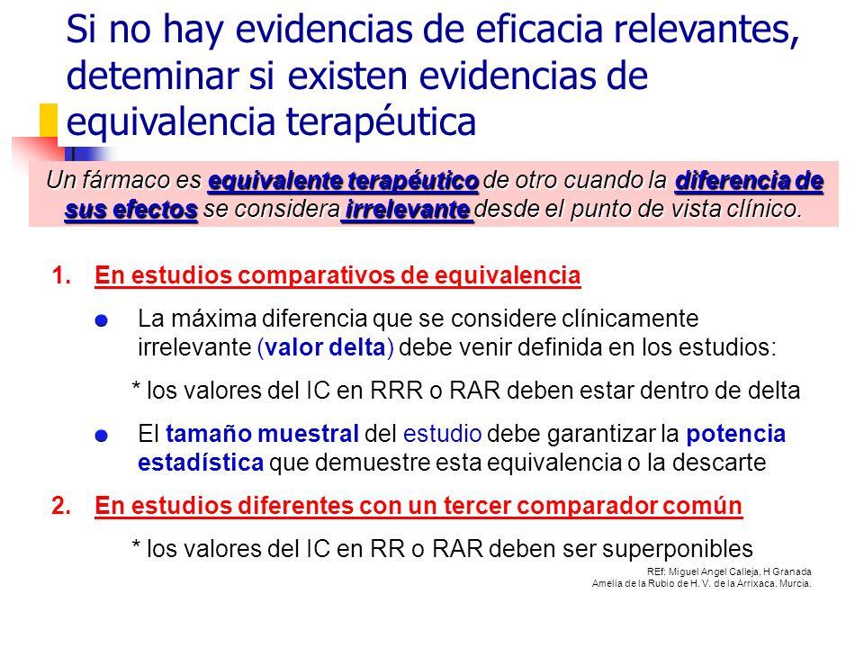 Un fármaco es equivalente terapéutico de otro cuando la diferencia de sus efectos se considera irrelevante desde el punto de vista clínico. 1. 1.En es