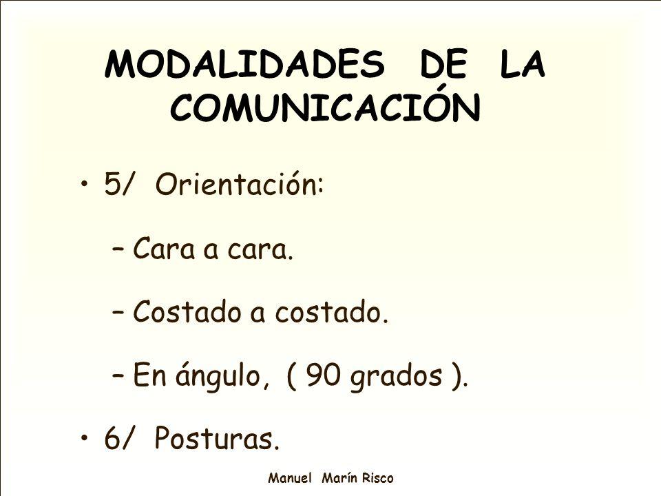 Manuel Marín Risco MODALIDADES DE LA COMUNICACIÓN 5/ Orientación: –Cara a cara. –Costado a costado. –En ángulo, ( 90 grados ). 6/ Posturas.