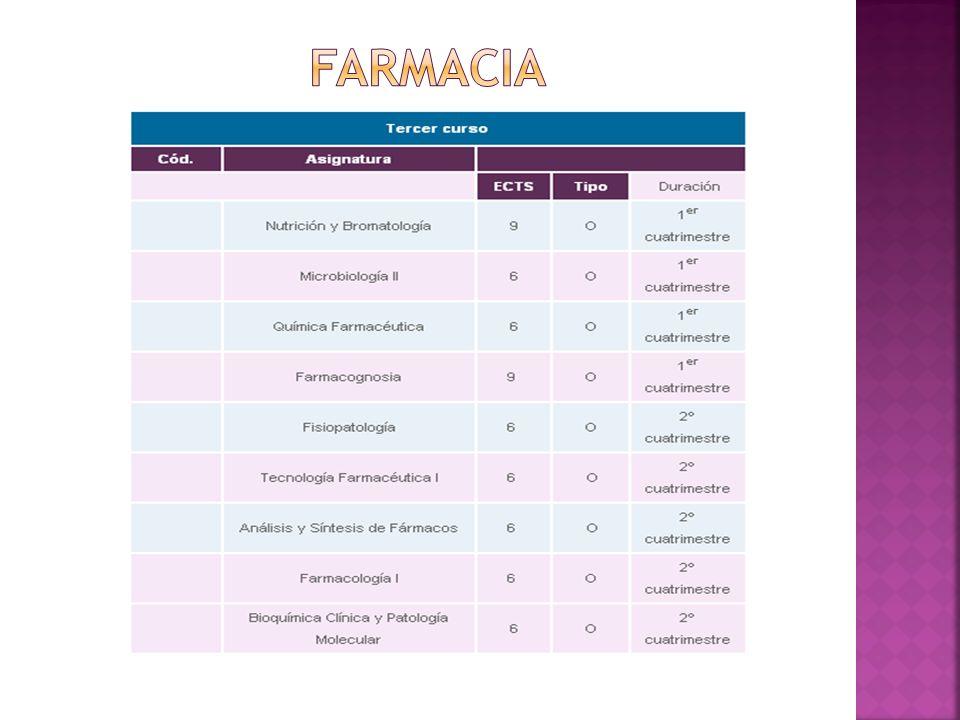 Número de plazas de nuevo ingreso ofertadas: 120 Número de créditos: 360 ECTS Rama de conocimiento: Ciencias de la Salud Profesiones para las que capacita: Médico/a (profesión regulada).