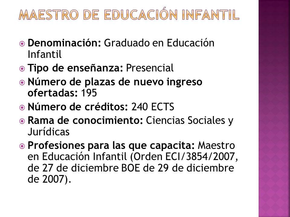 Denominación: Graduado en Educación Infantil Tipo de enseñanza: Presencial Número de plazas de nuevo ingreso ofertadas: 195 Número de créditos: 240 EC